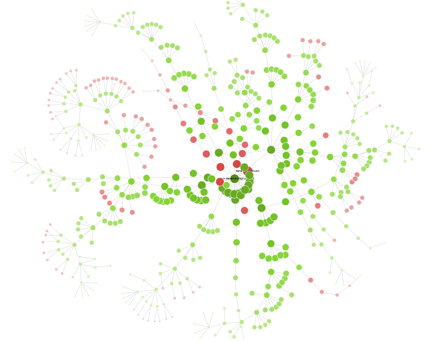 screaming-frog-review-visualization